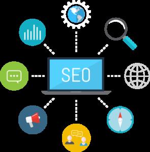 SEO (search engine optiization)