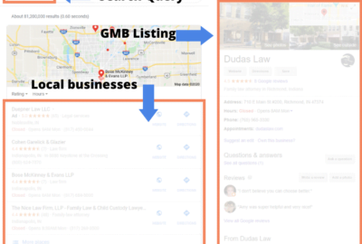 google my business local search set up